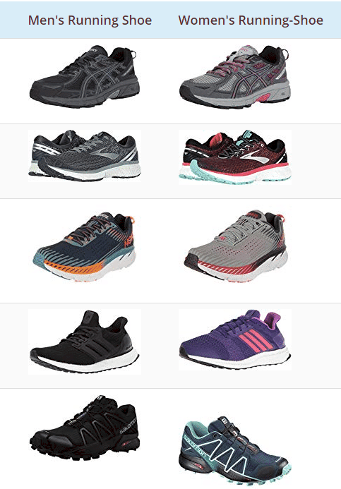 10 Best Running Shoes for Supination (Underpronation) 2020 Reviews : Men and Women 1